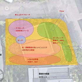模型でのフォルムや内部を検討