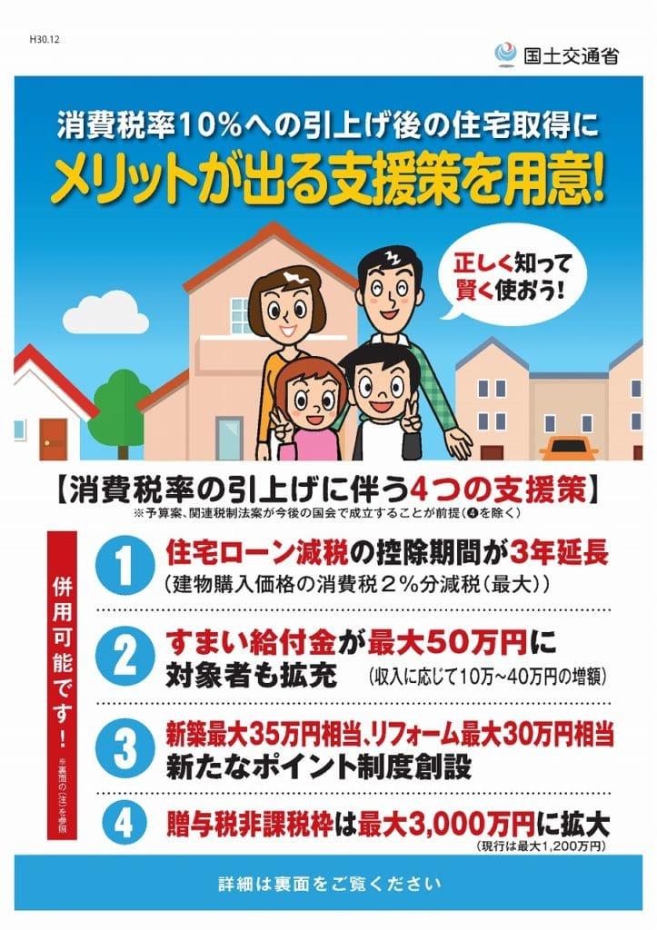 消費増税 緩和 住宅