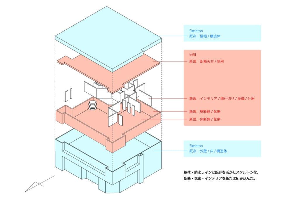 アクソメダイアグラム 「6角形の家」一級建築士事務所 富谷洋介建築設計
